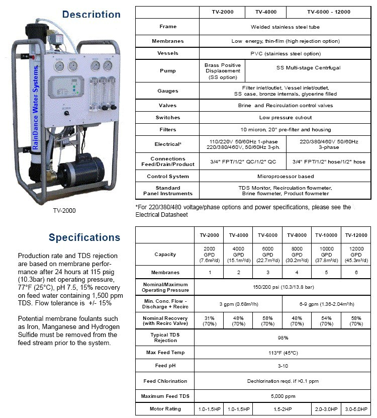 Stainless Steel Reverse Osmosis Systems Commercial Ro